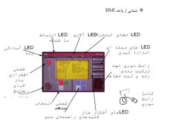 جزوه سیستم برق واحد های فرایندی پالایشگاه